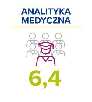 ANALITYKA medyczna