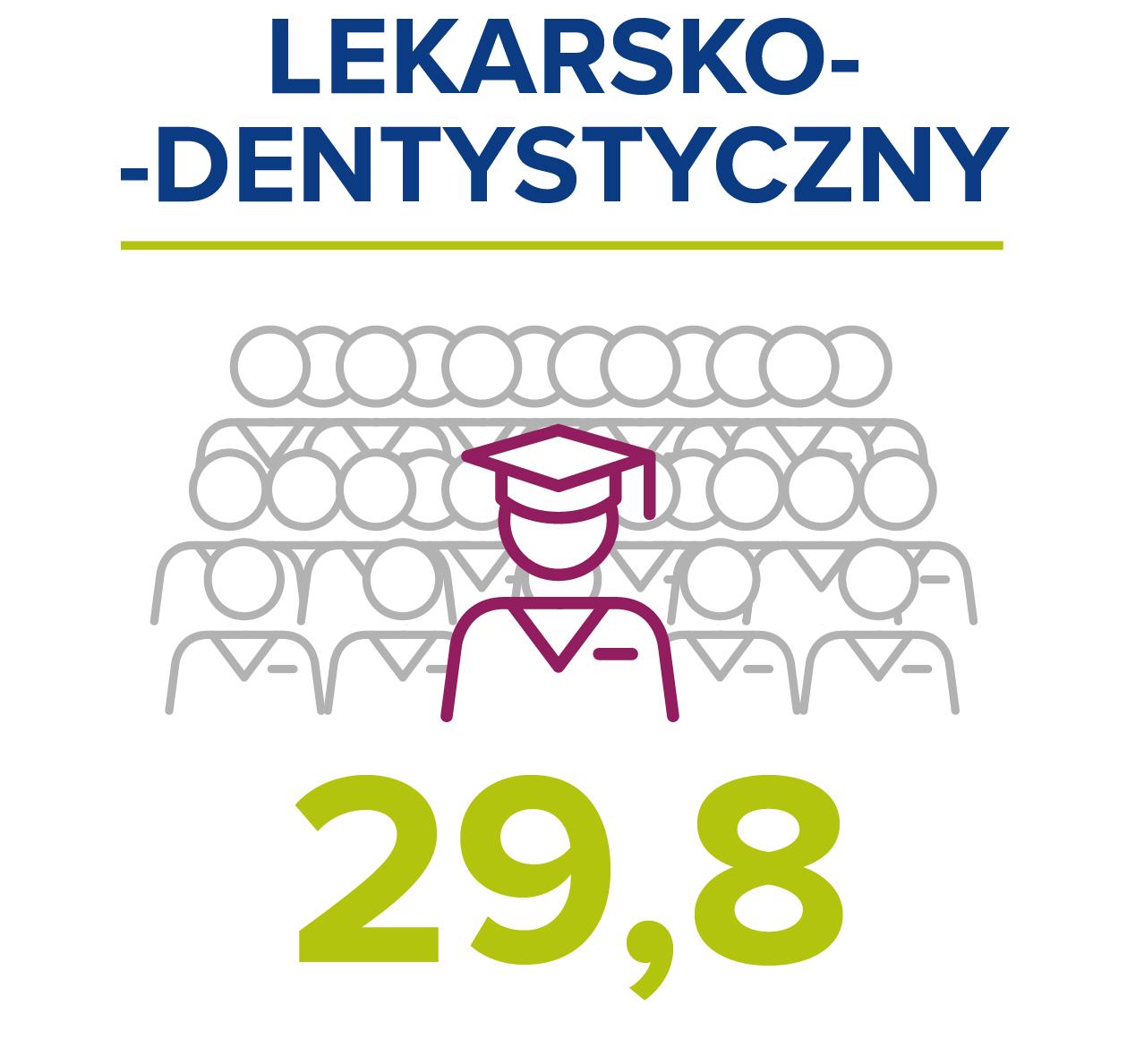 LEKARSKO-DENTYSTYCZNY